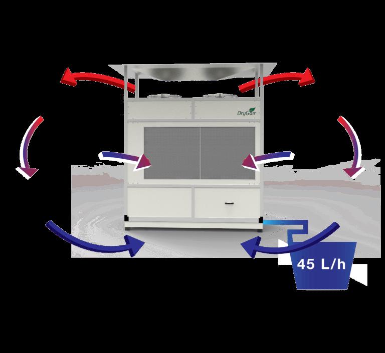 dehumidifier temp humidity controller