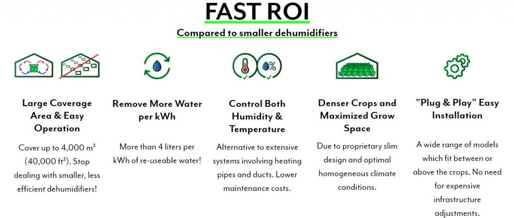 DryGair dehumidification ROI