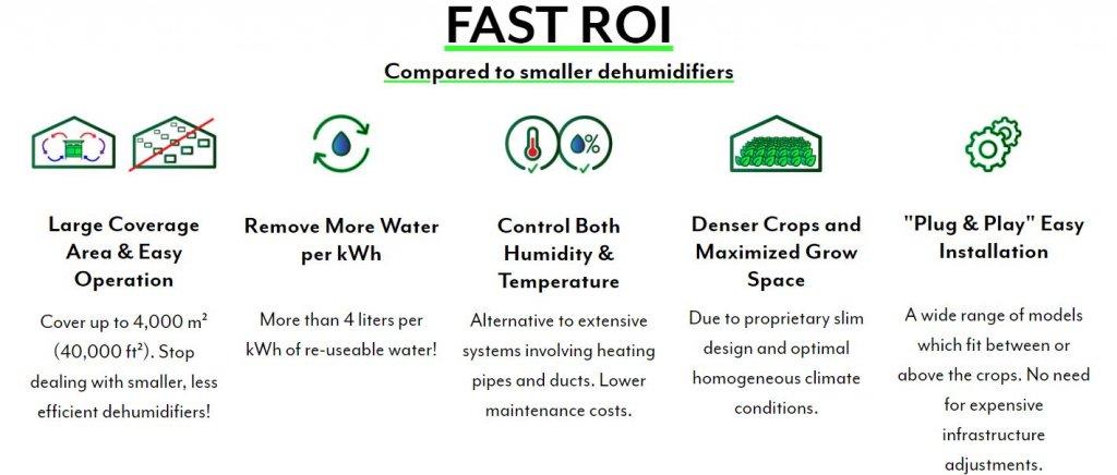 DryGair dehumidification ROI